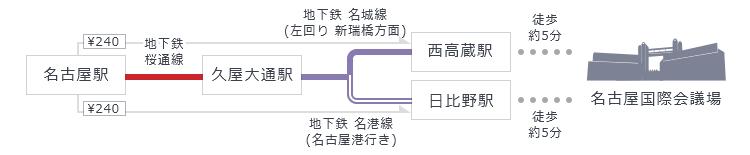 久屋大通駅経由のルート